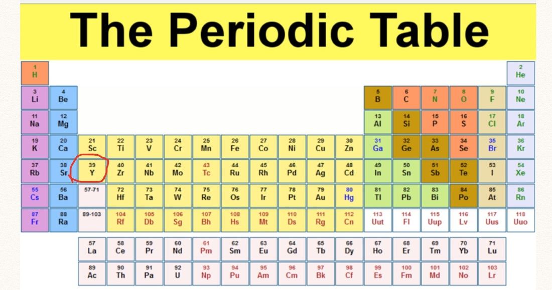 Yttriums address atomic number 39 atomic weight 8890585 group 3 transition metals period 5 number of valence electrons 3 urtaz Image collections